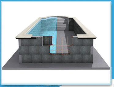 Attrayant Kit Piscine