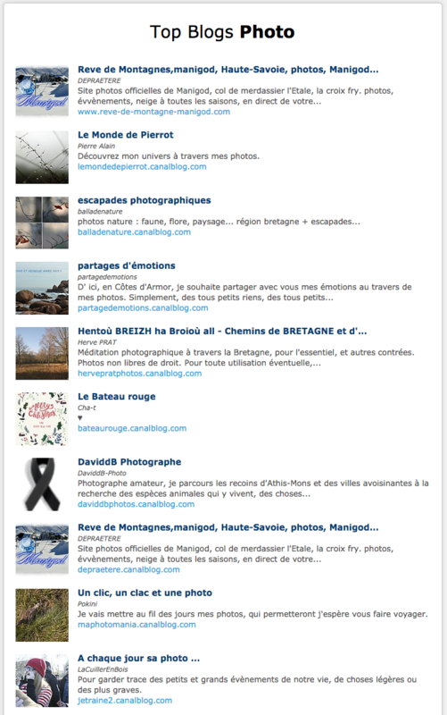 "Sélection ""Top Blogs Photo"" de Canalblog"