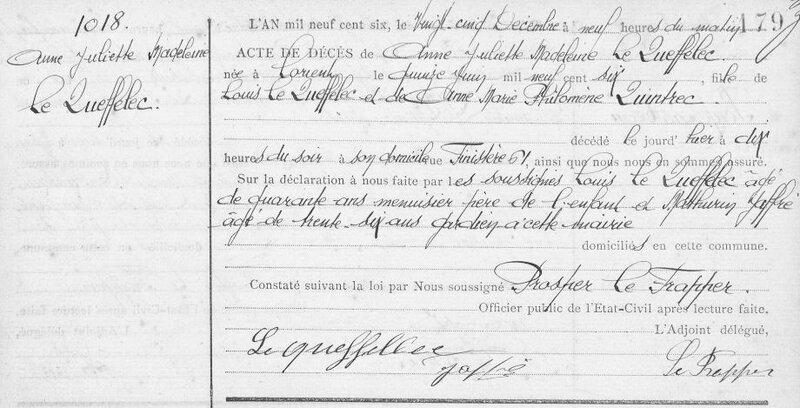 1906 D à Lorient Anne Juliette Le Queffelec