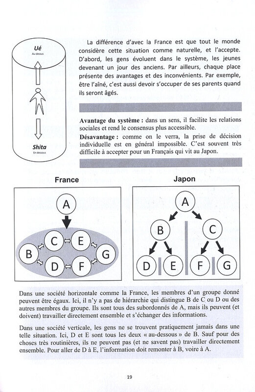 CanalBlog Livres Differences13