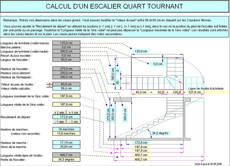 Calcul_quart_tournant
