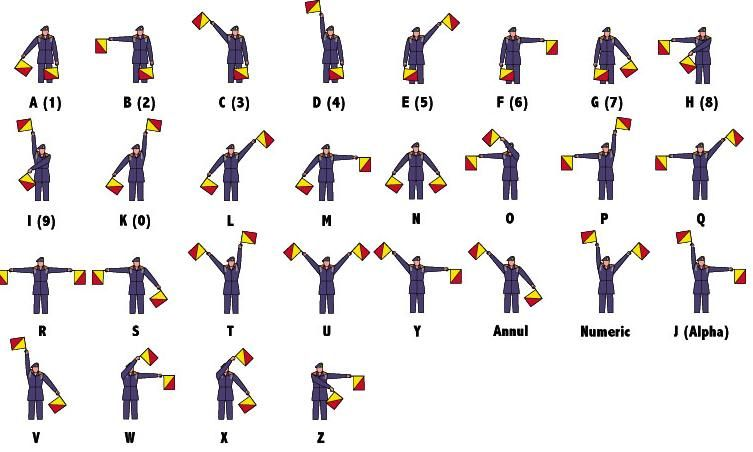 semaphore_flag_codes3