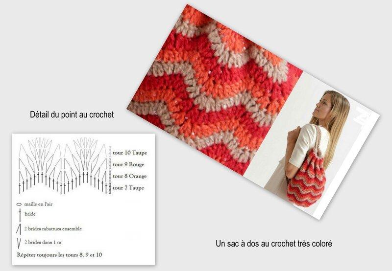 sac à dos au crochet coloré