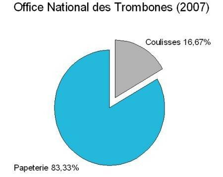 TrombonesCamembert01