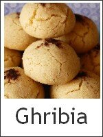 Ghribia index