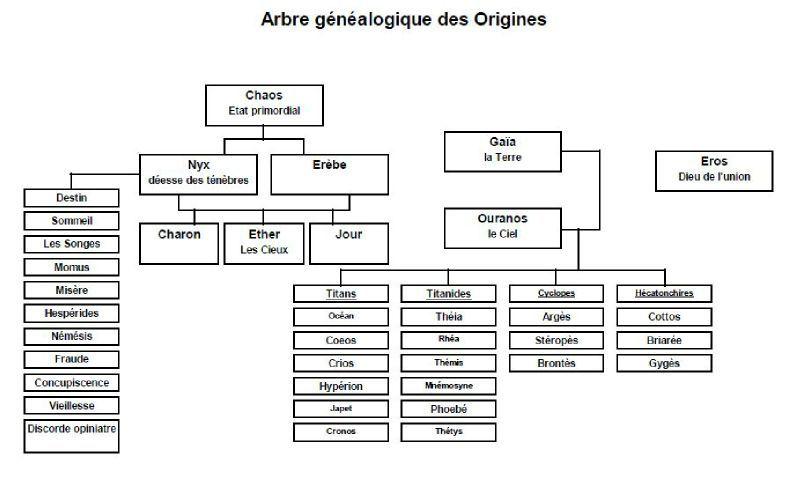 Souvent arbre gижnижalogique hermes dieu grec,prada careers france,sac  FG05