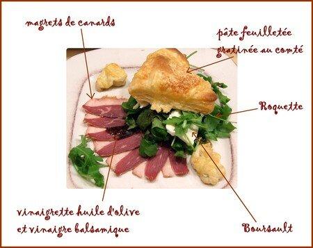 salade_magrets_boursaut