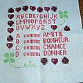 ABCdaire clairette par Mamievine