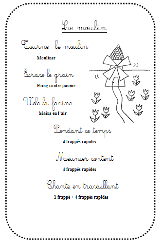 Le moulin la maternelle de vivi - Le gout du jour moulins ...