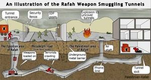Rafah_smuggling_tunnel