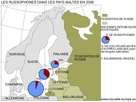 russophones_pays_baltes