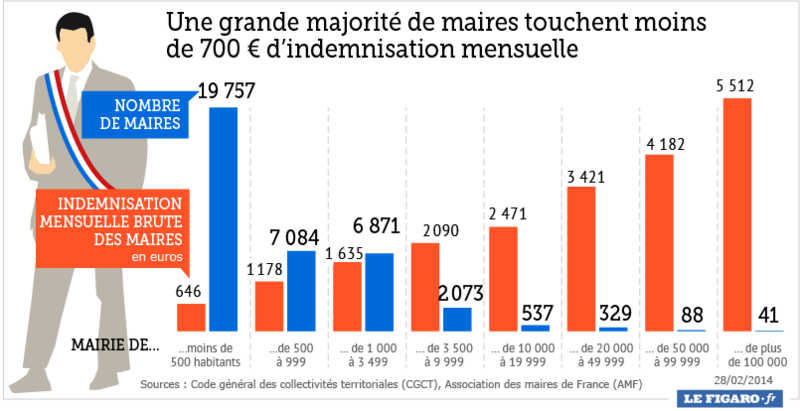 201409_maires