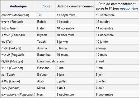 calendrier_amharique