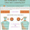 La slow cosmétique : pour changer de la cosmétique naturelle