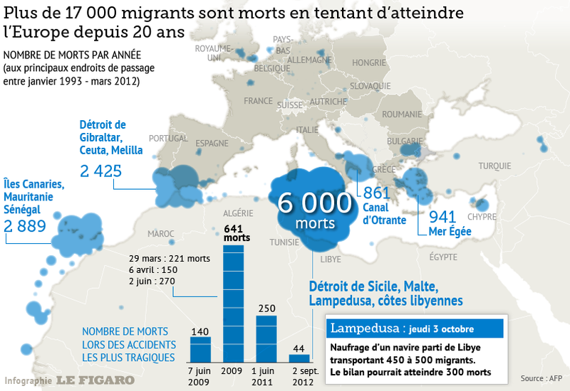 web_201340_morts_migrants