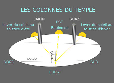 Colonnes_du_Temple