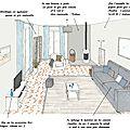 Projet client: un salon esprit bord de mer