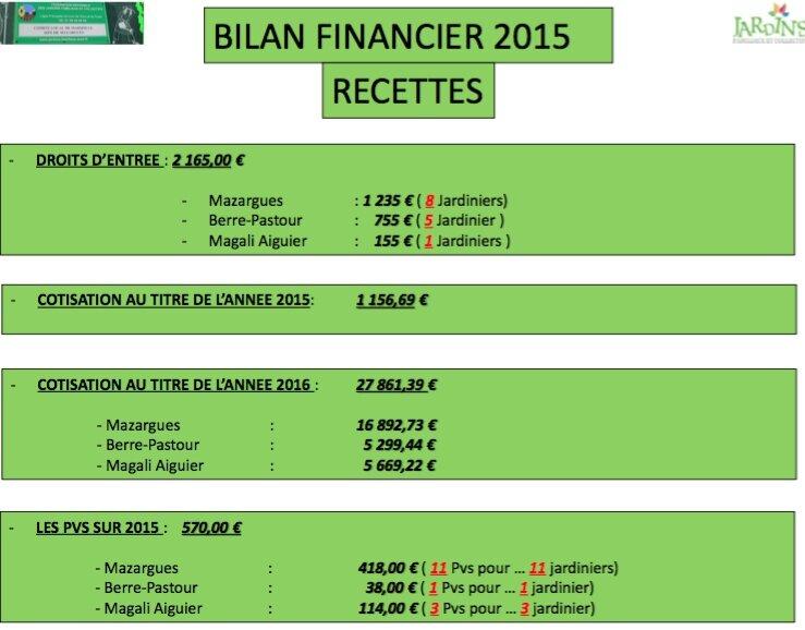 BILAN4