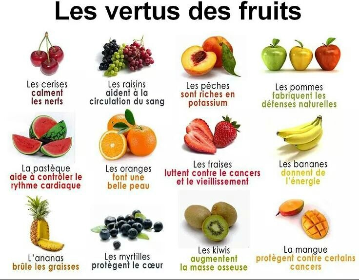 vertus fruits