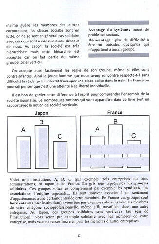 CanalBlog Livres Differences11