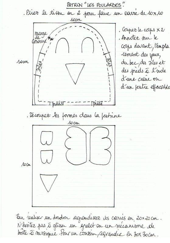 Numériser 3