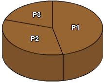 Trois_parts