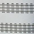 016 Info trafic Ligne P Paris Est Meaux prévisions pour le130613 -02