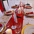 Mon noël en rouge, or et blanc....