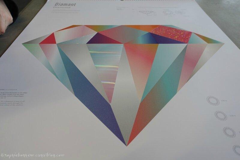 calendrier diamant