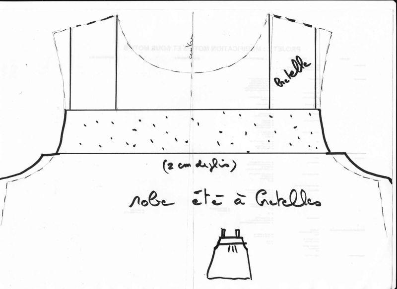 comment coudre des bretelles sur une robe