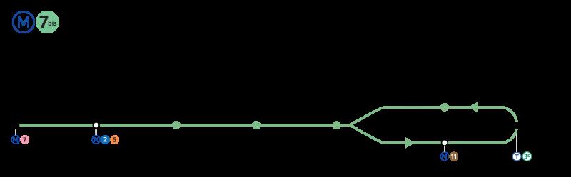800px-Metro_Paris_M7bis-plan
