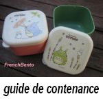 guide_contenance