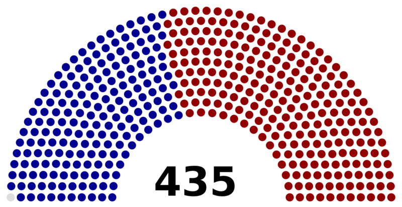 United_States_House_of_Representatives 2017
