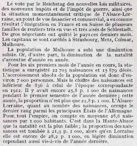 Population Mulhouse