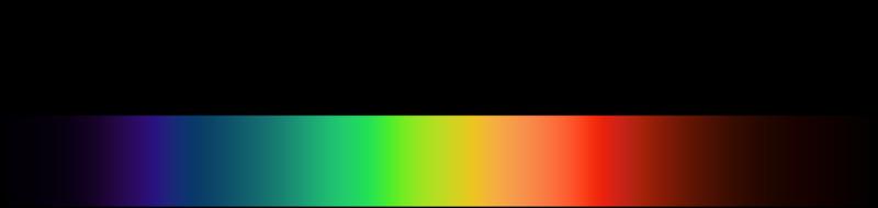 Spectre de la lumière de la lumière visble