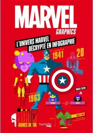 hachette marvel graphics