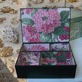 Boîte à bijoux, Annie, cartonnage