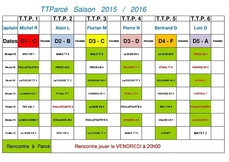 Calendrier des rencontres 2015 2016 phase 1 tennis de table parc sur sarthe - Tableau tournoi tennis de table ...