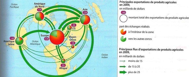 carte flux commerciaux - produits agricoles