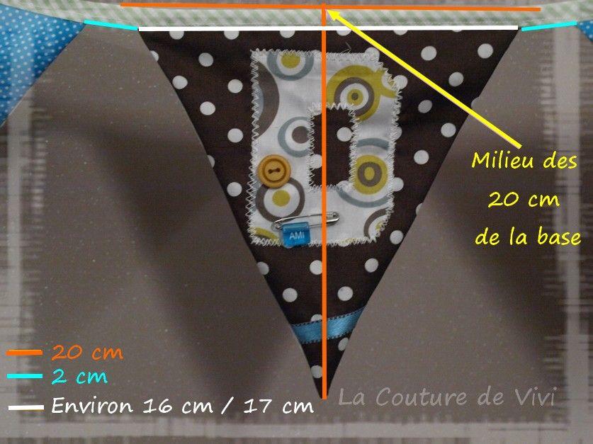 Célèbre Tuto de ma guirlande Fanion  - Le Site de Vivi : Version Couture BM37