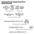 Montocchio Henri_Ascendance