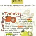 Sal la confiture de tomates, le point