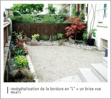 Am nagement de bordures jardins terrasses bassins for Amenagement jardin bordure