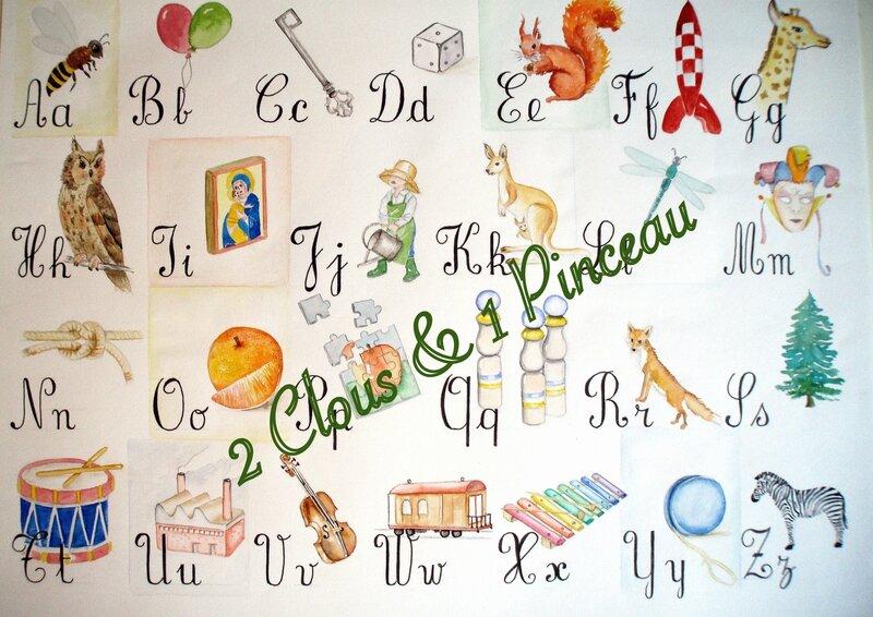 alphabetentier