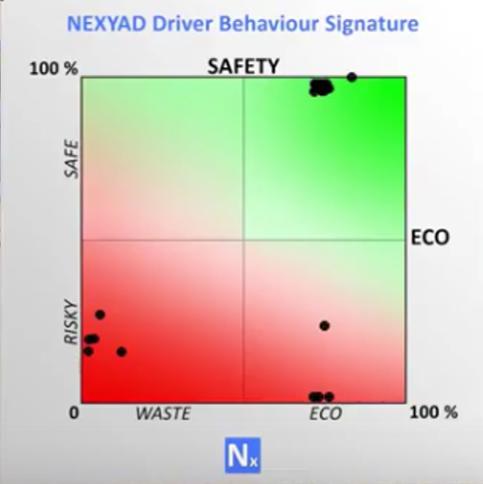 Bad Driver - SafetyNex