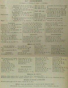 Annuaire_1914_84RI