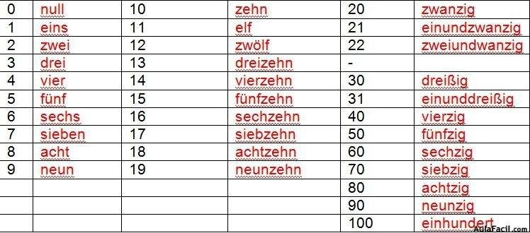 Les nombres dans diff rentes langues la petite paula et for Le chiffre 13 film