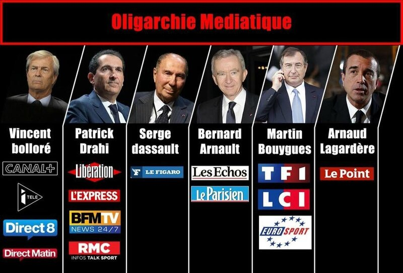 oligarchie_mediatique