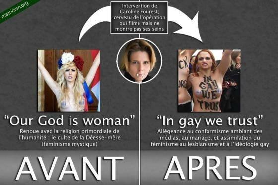 La grande trahison des Femen