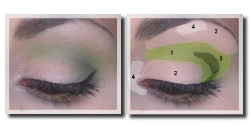 Maquillage yeux marrons debutant - Tuto maquillage debutant ...